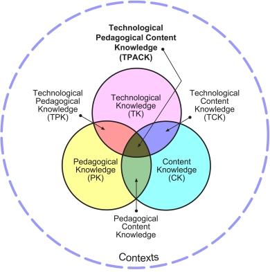 tpack.org